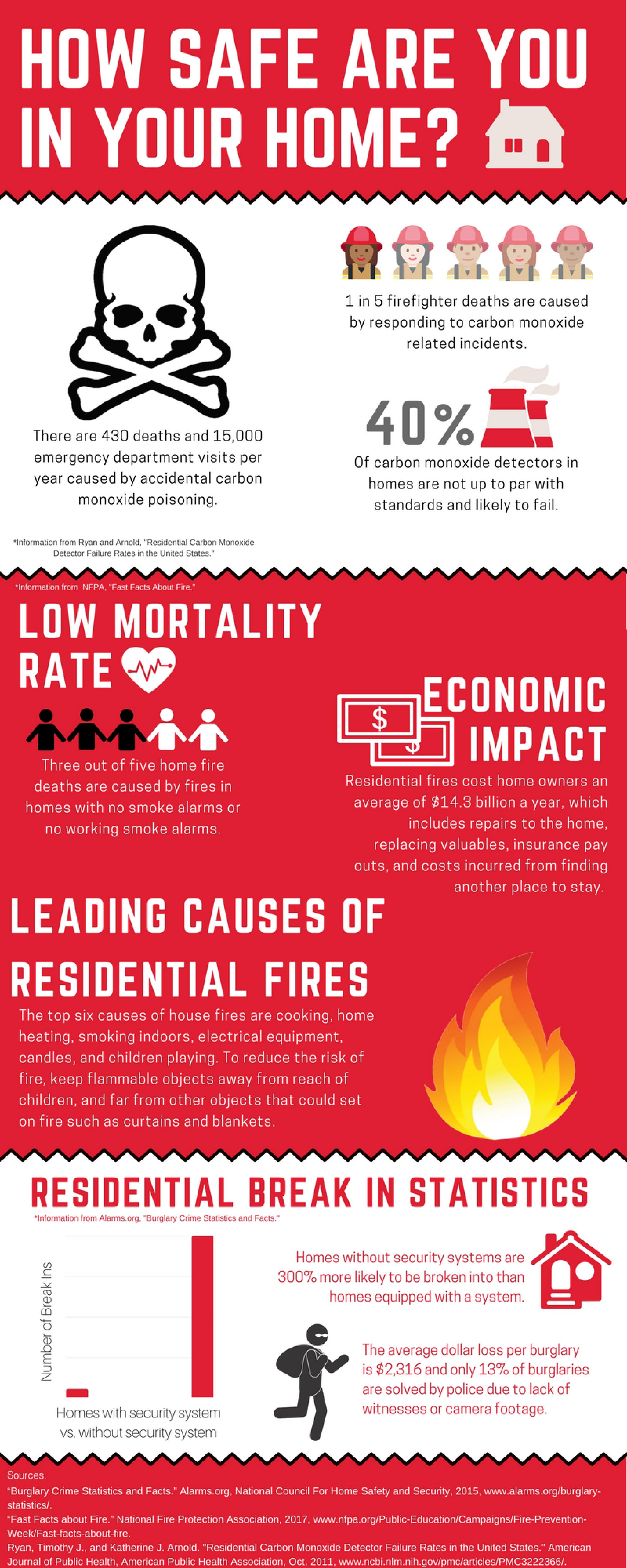 Infographic (2)-01